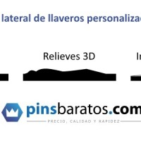 Vista lateral de pins con relieve.