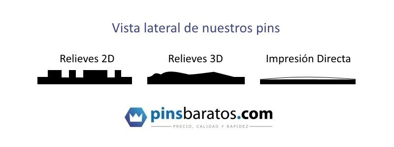 Vista lateral de nuestros pins con relieves.